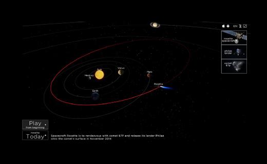 solar system scope online model - photo #16